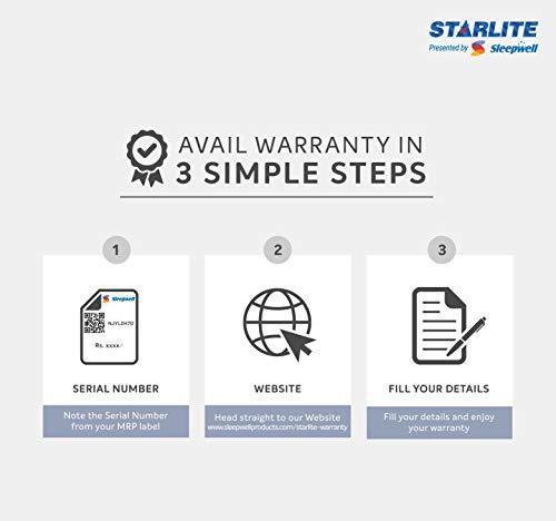 Sleepwell Starlite Glamour Extra Firm Bonded Foam Mattress (72x48x5) Image 7