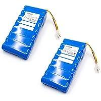 INTENSILO 2X Li-Ion batería 5000mAh (18V) para cortacésped Robot cortacésped Husqvarna Automower 440, 450X, 520