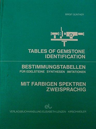 Mütter und Söhne: Wege zu einem entspannten Miteinander (Lebenswelten & Lebenshilfe) (German Edition)