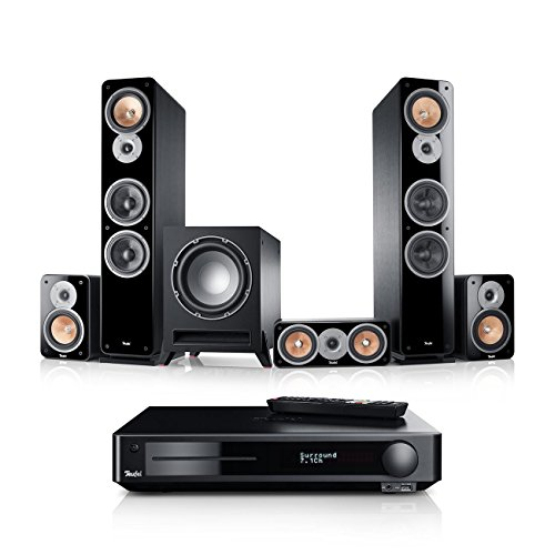Teufel Ultima 40 Surround Impaq