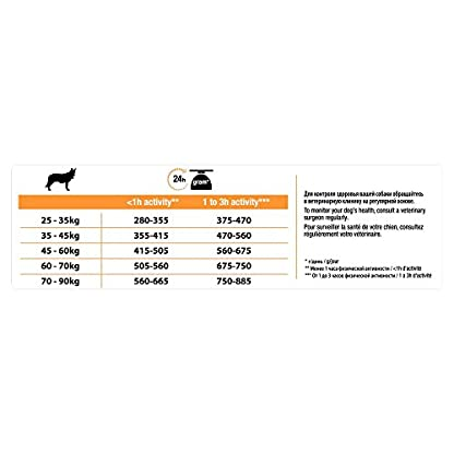 PRO PLAN Large Robust Adult Dry Dog Food Chicken 14 kg 5