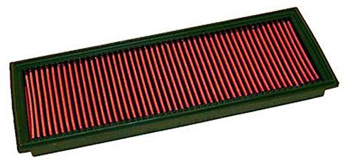 K&N Luftfilter Ibiza III (6K) 1.9TDi Bj. 8/1999-2/2002