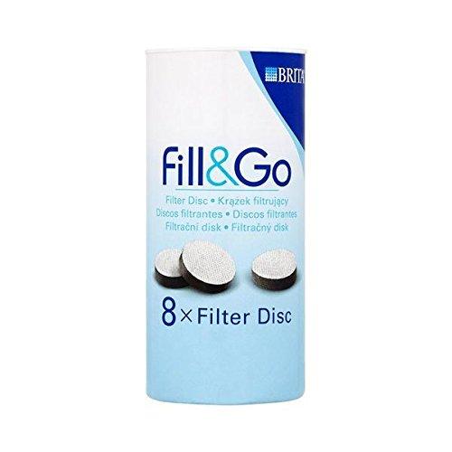 A photograph of Brita Fill & Go Disc