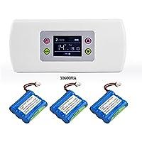 Feine Produkte XQCYL Insulin Kühlbox Tragbare Kühlbox Intelligente Lade Medizin Thermostat Mini Kühlschrank (20.7... preisvergleich bei billige-tabletten.eu