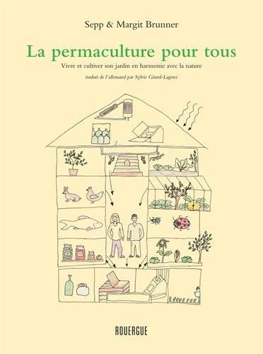 """<a href=""""/node/140049"""">La permaculture pour tous</a>"""