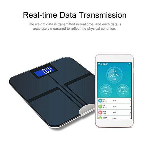 11.81 11.81 0.98in Bluetooth Körperfettwaage Intelligente BMI-Skala Digital mit Geschlecht, Höhe, Alter Gewichtskala LCD-Nachtsicht-Hintergrundbeleuchtung (Bmi-skala)