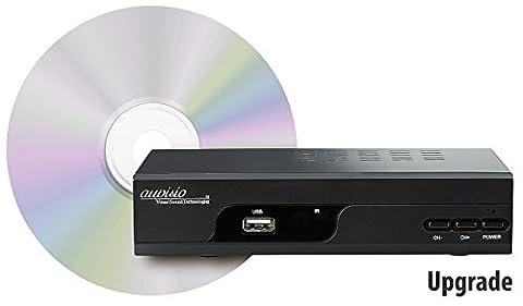 Upgrade-CD zur Aktivierung der Aufnahmefunktion für DSR-395U.SE