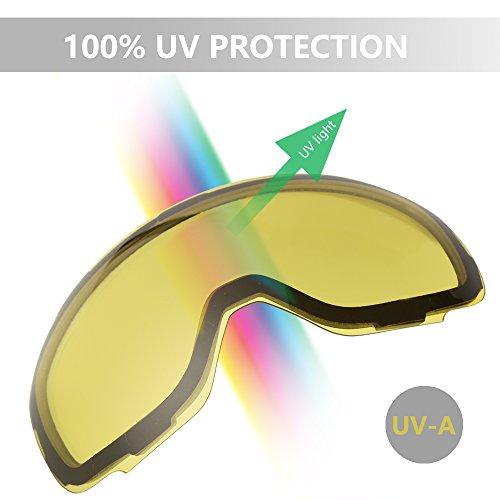 eDriveTech Maschera da Sci, Occhiali Maschera Sci Snowboard Neve Specchio per Uomo Donna Adulto Ragazzo Ragazza Antinebbia Antivento Occhiale Maschere da Sci Anti-UV OTG Magnetica Sferica Lente  Img 3 Zoom