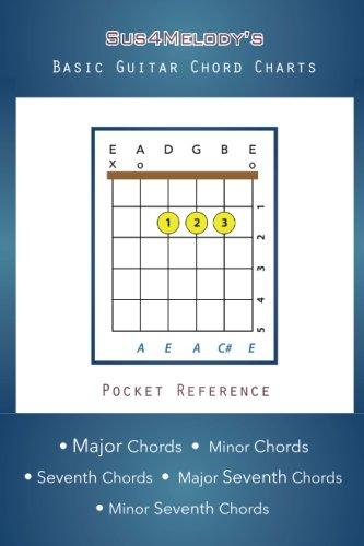 Basic Guitar Chord Charts: Pocket Reference (Chart Basic Chord Guitar)
