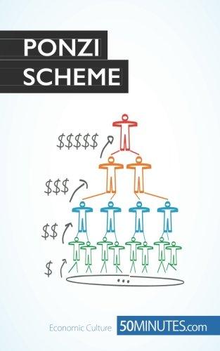 Ponzi Scheme: Avoid scam investments