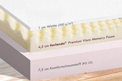 tierlando® PEPPER Orthopädisches Hundesofa in Kunstleder | 13cm mächtige Matratze VISCO | XXL-Kuschel-Rand | Schwarz 110cm L | Anti-Haar | Formstabil - 4
