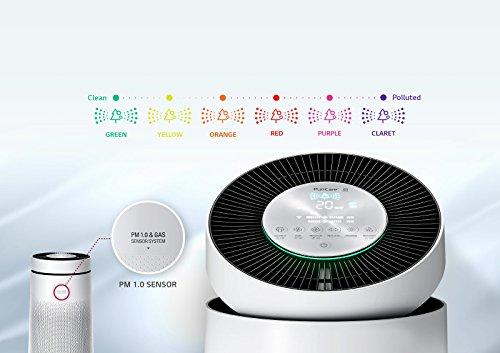 LG Puri Care AS60GDWT0 40-Watt Air Purifier (White)