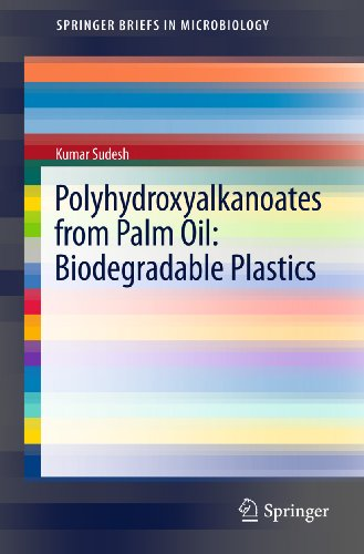 Polyhydroxyalkanoates from Palm Oil: Biodegradable Plastics ...