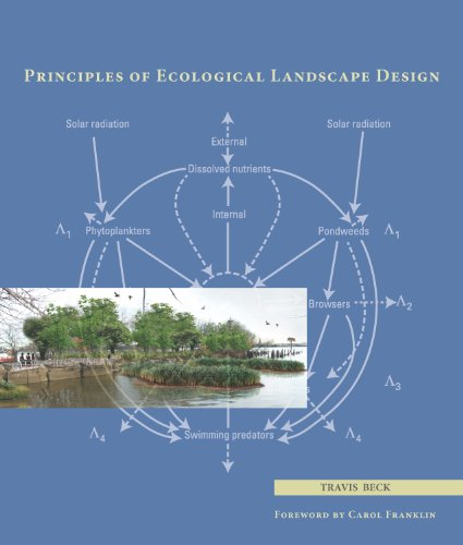 Principles of Ecological Landscape Design por Travis Beck