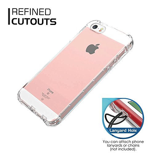 IPhone 6S Case, IPHOX Ultra-Thin Hard PC Protect Case Le plus beau couvercle du monde avec [Protecteur d'écran gratuit] [Ultra-Thin] [Perfect Fit] [Léger] [Anti-Scratch] pour Apple iPhone 6 / iPhone 6 Clear