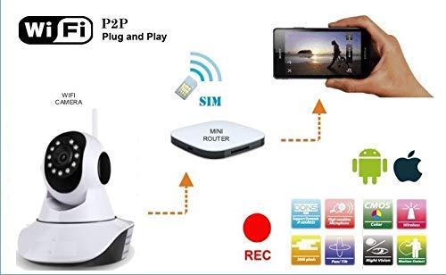 MG Mini-Telecamera-per-VIDEOSORVEGLIANZA-REMOTA-con-Smartphone