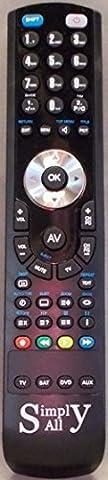 Une nouvelle télécommande pour Samsung