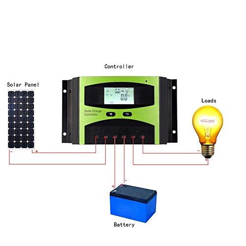KKmoon 30A 12V/24V Solar Laderegler PWM Aufladung Temperatur Kompensation Überladung Schutz LCD Display für netzunabhängige Solaranlage - 2