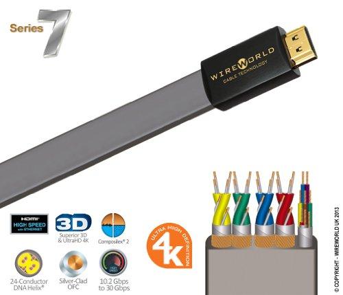 desertcart Oman: Wireworld Uk | Buy Wireworld Uk products online in ...
