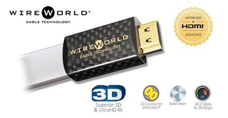 Wireworld Starlight Usb (WIREWORLD PLATINUM STARLIGHT USB 2.0 A-B FLAT CABLE 3M)