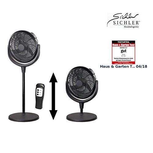 Sichler Haushaltsgeräte XXL Ventilator: Höhenverstellbarer XXL-Raum-Standventilator mit Fernbedienung & Timer (Stehventilator)