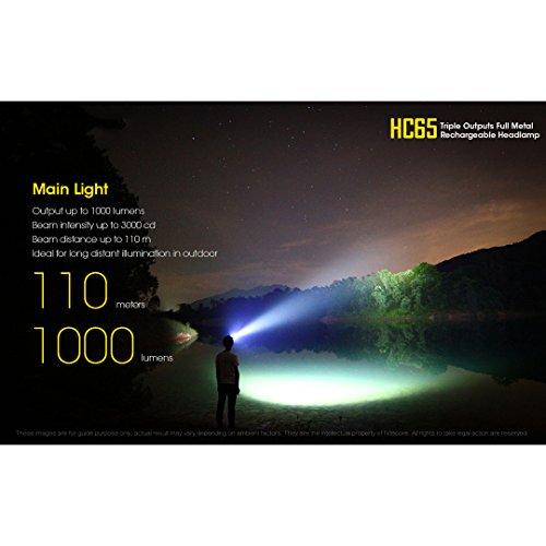 sunnymi 3 Mode Stirnlampe Licht Lampe Kopf Lampe CREE Q5 1000Lumens LED Zoombarer AAA Scheinwerfer