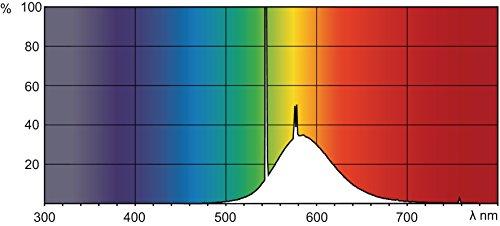 Philips Leuchtstofflampe TL-D 18 Watt 16 gelb