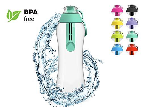 PearlCo Trinkflasche mit Wasserfilter 0,5 Liter (Mint) | Filterflasche BPA-Frei | Schule, Sport, Wasser, Kinder, Unterwegs - Wasser Filter Flasche