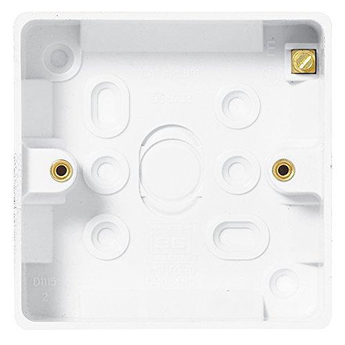 Bulk Hardware BH02625 Geformte Lichtschalter-Aufputzdose, Weiß