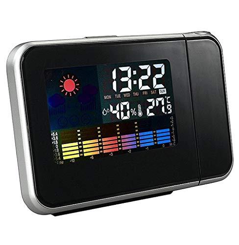 Tomatoa Projektionswecker digitaler Wecker Uhrenradio Funk-Projektionswecker Innentemperaturanzeige und Datumsanzeige, Wecker