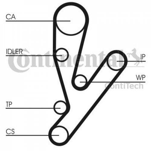 Preisvergleich Produktbild CONTITECH CT1148WP1 Wasserpumpe + Zahnriemensatz