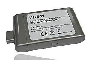 batterie LI-ION 1400mAh 22.2V pour DYSON ersetzt BP01, DC16, DC12