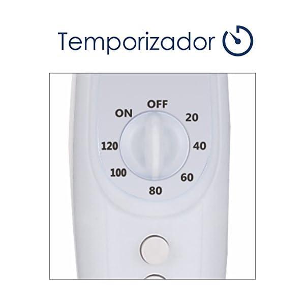 Bastilipo Tenerife Ventilador de Pie Redondo, 45 W, Plástico