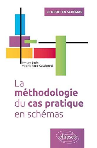 La Méthodologie du Cas Pratique en Schémas par Myriam Bezin