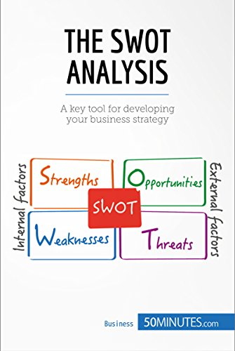 The Swot Analysis A Key Tool For Developing Your Business Strategy