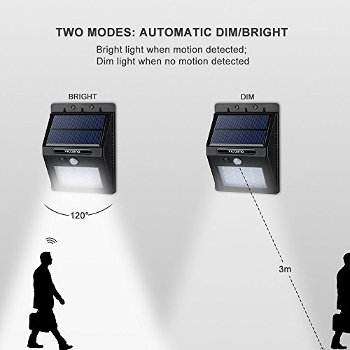 Victsing 2 Pack 320lm Lampada Solare Led Ad Energia Con Sensore Di