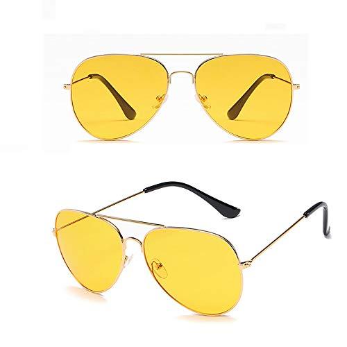 Battnot☀ 👓 Sonnenbrille für Damen, Billig Unisex Vintage Farbige Runde Linse Sonnenbrillen Strahlenschutz Mode Brillen Frauen Retro Weinlese Sunglasses Super Coole Travel Eyewear