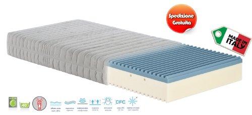 Materassimemory-Materasso-Matrimoniale-Memory-Foam-Onda-misura-180x190-H21-cm-rivestimento-sfoderabile