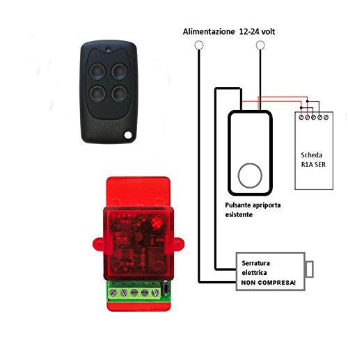 Kit de apertura automática con mando a distancia para abrir puertas c