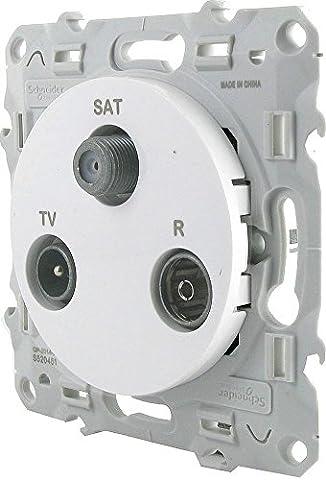 Prise TV - FM - SAT blanc Schneider Odace