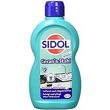 Sidolin Coupon