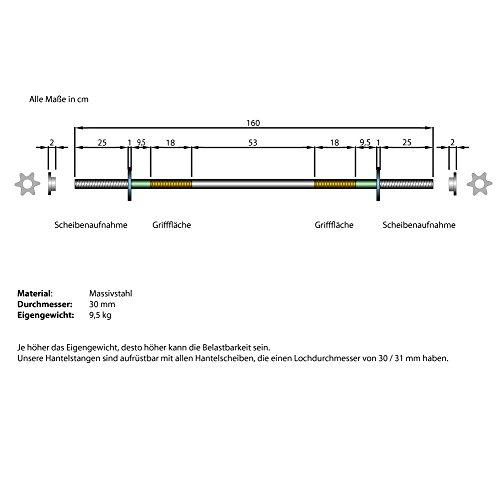 ScSPORTS Langhantel Komplett-Set im Test plus Tipps für die Praxis - 6