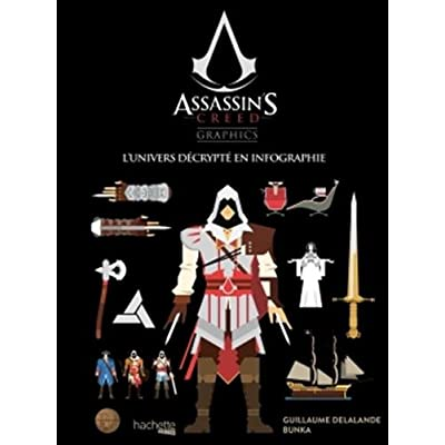 Assassin's Creed Graphics