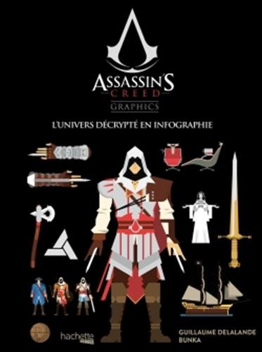 Assassin's Creed Graphics (Heroes) por Guillaume Delalande