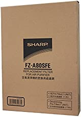 Sharp Replacement Filter Set FZ-A80SFE for Sharp Plasmacluster Air Purifier FU-A80E