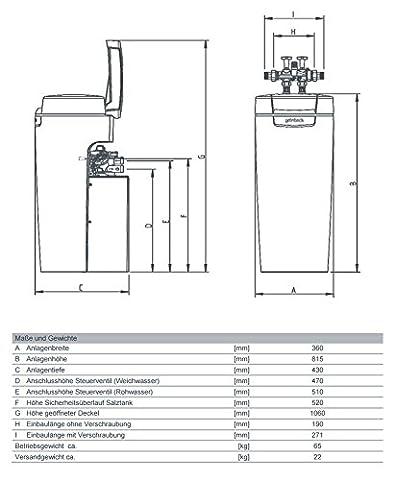 Grünbeck Wasser-Enthärtungsanlage softliQ SC 18 Weichwasseranlage, 188500 (Versorgung Salz)