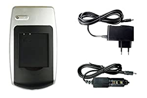 Chargeur pour JVC BN-V408, BN-V408U, BN-V416, BN-V416U, BN-V428, BN-V428U