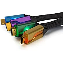 PDP - Quad Cable HDMI 6' Afterglow, Color Verde/Dorado/Lila/Azul