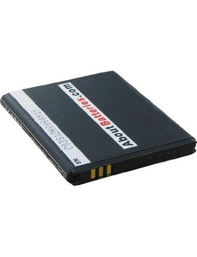 Akku für SAMSUNG GT-S5250, 3.7V, 1200mAh, Li-Ionen