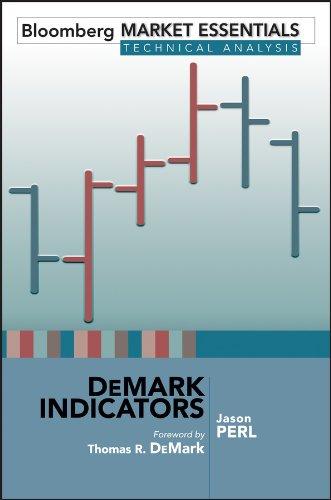 DEMARK INDICATORS (Bloomberg Professional)